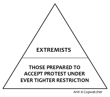 alternate -protester-pyramid